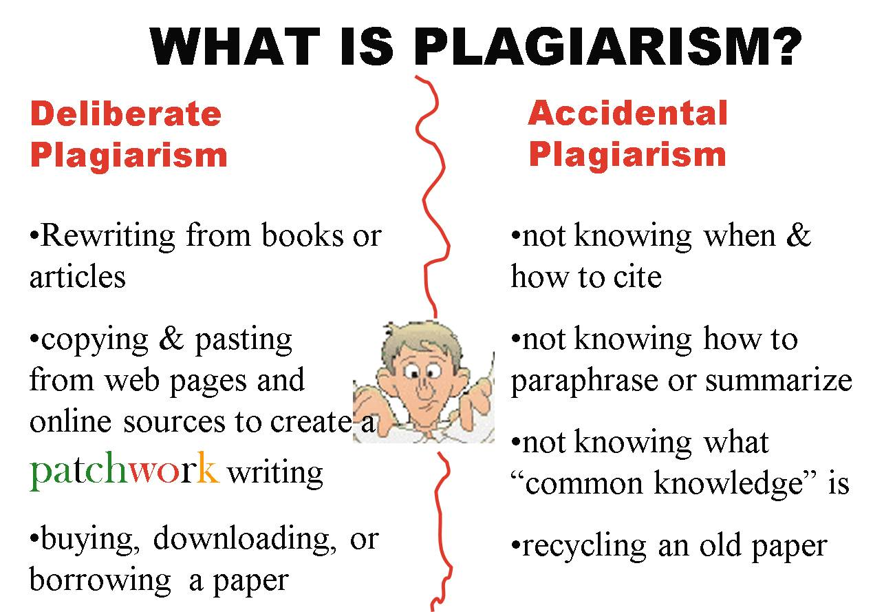 checking term papers for plagiarism
